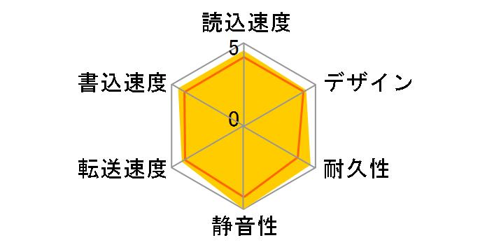 HD-LE2U3-BB [ブラック]のユーザーレビュー
