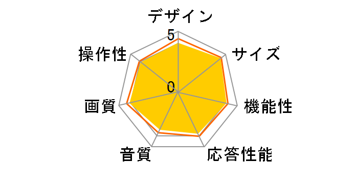 AQUOS 4T-C55DN1 [55インチ]のユーザーレビュー