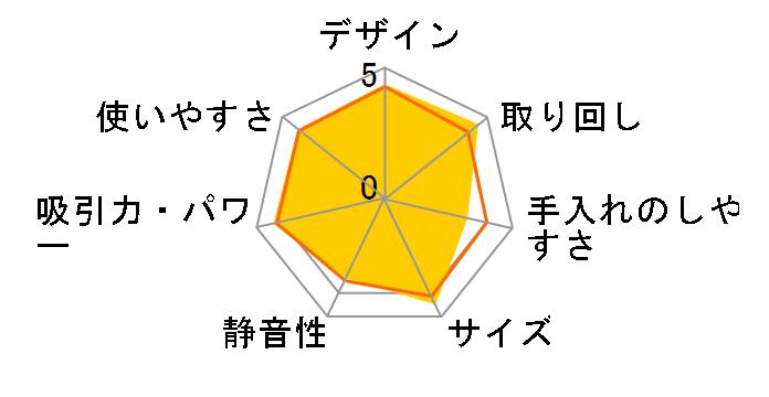 Mi ハンディクリーナー ミニ SSXCQ01XYのユーザーレビュー